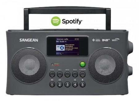 Reiseradio - Sangean WFR29C